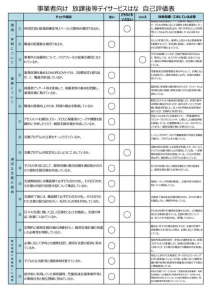 ガイドライン事業所自己評価表・保護者解答結果(はな)